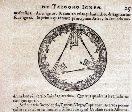 Kepler's trigon diagram, 1606.