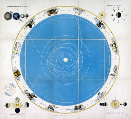 Chart of the planetary system, c 1850.