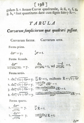 Table of formulae on curved forms, 1704.