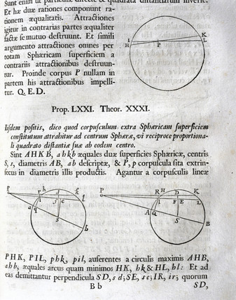 'A corpuscle...is attracted to the centre of the sphere', 1687.