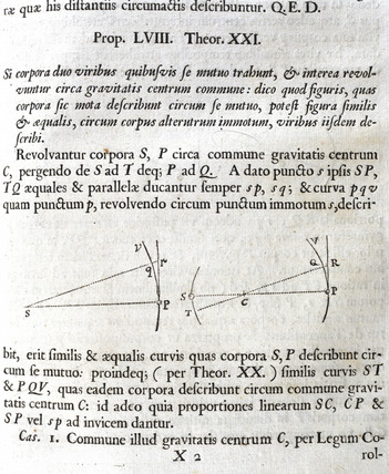 Gravitational attraction, 1687.