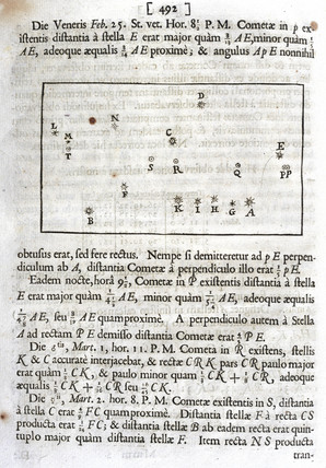 To determine the trajectory of a comet moving in a parabola...', 1687.