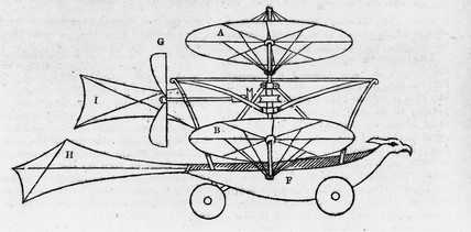 Sir George Cayley's proposed 'aerial Carriage' of 1843.
