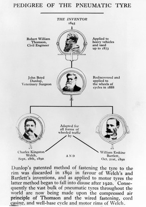 'Pedigree of the Pneumatic Tyre', c 1920s.