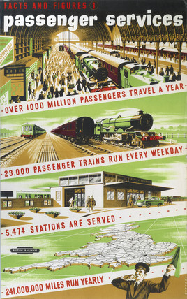 Facts and Figures - No 1, Pasenger Services', BR poster, 1950s.
