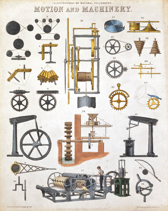 'Motion and Machinery', 1850.