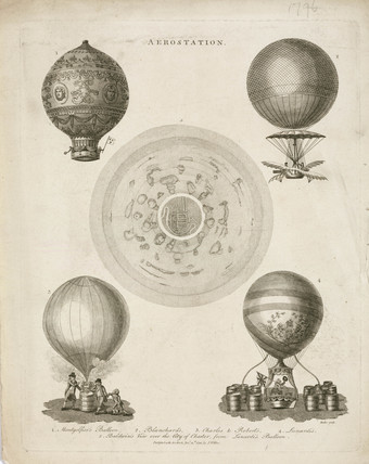 Examples of famous balloons, 1796.