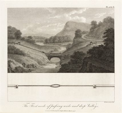 'The First mode of pasing wide and deep Valleys', 1796.