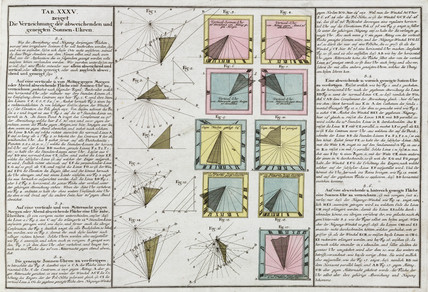 The distortion of deviating and inclined sundials, 1745.