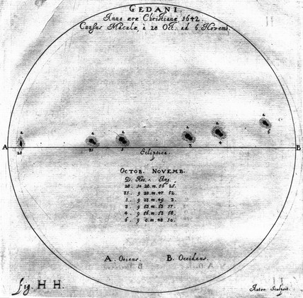 Drawings of sunspots, 28 October 1642.