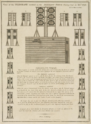 'View of the Telegraph erected on The Admiralty Office', 1796.