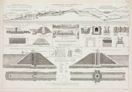 Wells, canals and dams, 1819.