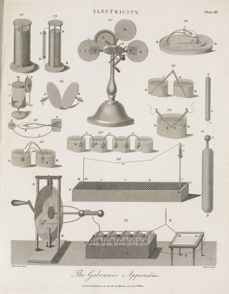 'The Galvanic Apparatus', 1804.