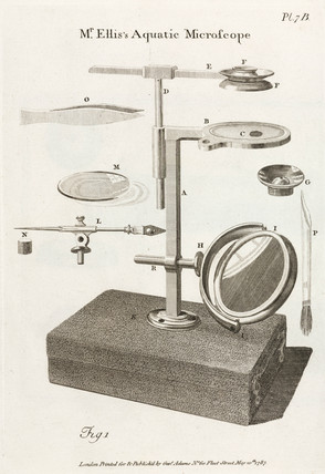 'Mr Ellis's Aquatic Microscope', 1787.