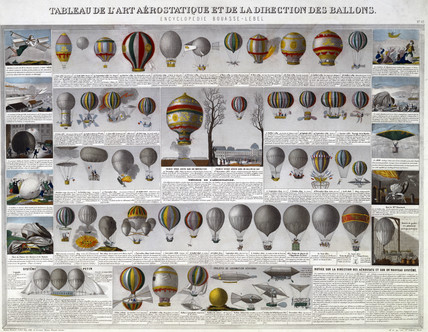 Chart showing ballooning and other forms of early flight, 1852.