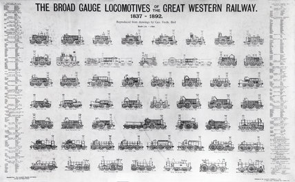Broad gauge locomotives of the Great Western Railway, 1837-1892.