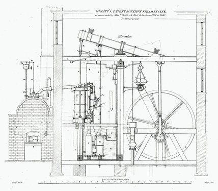 Technical drawing of a Watt steam engine, 1787  at Science