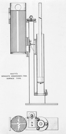 Watt's tubular Surface Condenser, 1765.