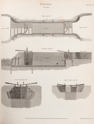 Canals and Locks: Rees' Cyclopaedia