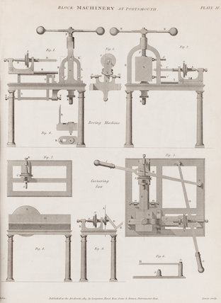 Block Machinery at Portsmouth: Rees' Cyclopaedia