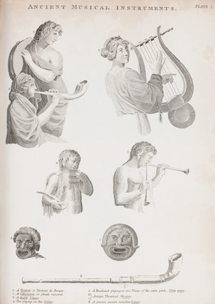 Music, Instrument Playing: Rees' Cyclopaedia