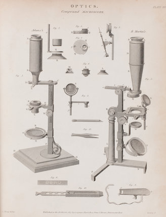 Diagrams of sections of the Compound Microscopes