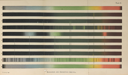 Plate II, 'Radiation and Absorption Spectra, 1878.