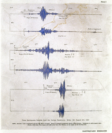 Earthquake traces recorded by Milne's seismograph, 1901.