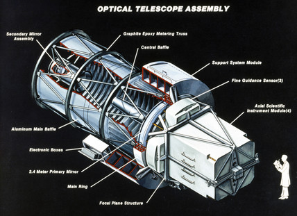 Optical telescope asembly of the Hubble Telescope, 1980s.