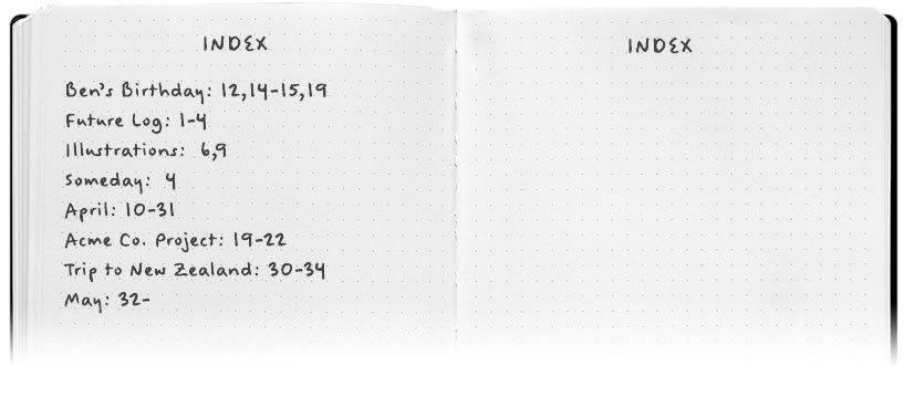 agenda bullet journal - el índice