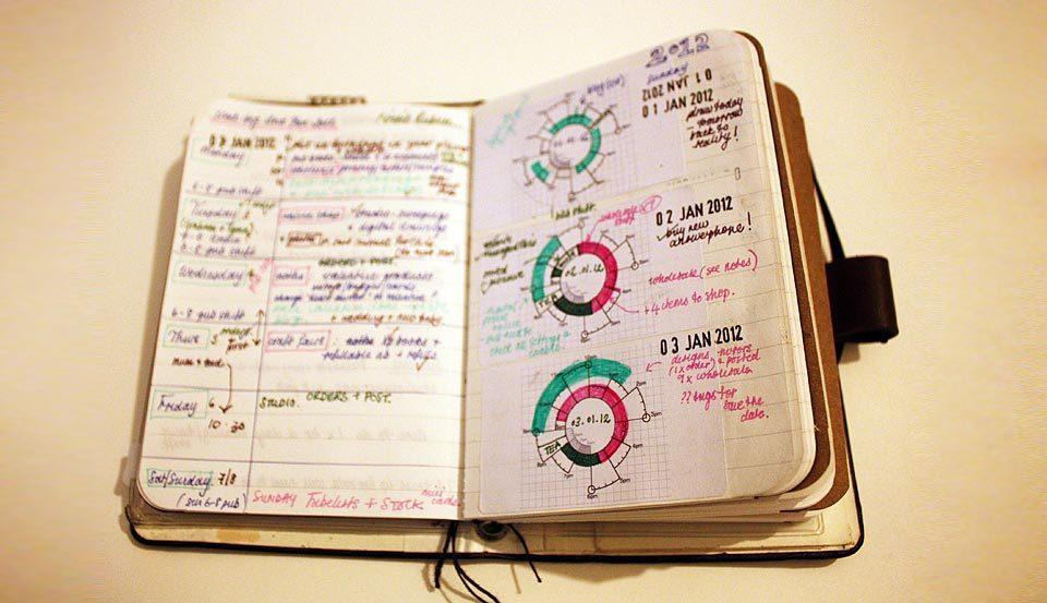 La agenda de Kate Smith con el Chronodex
