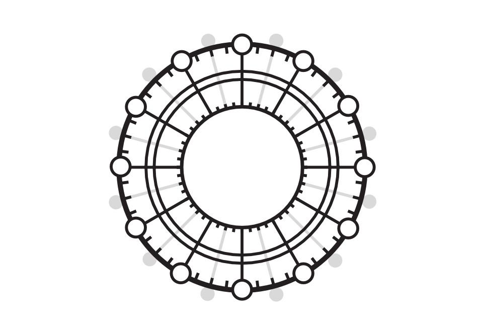 chronodex