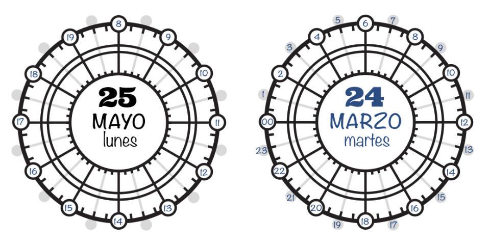 chronodex-12 horas y 24 horas
