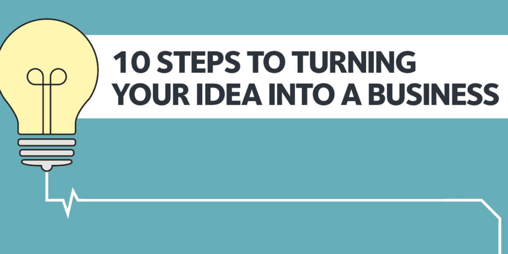 turn-ideas-into-business
