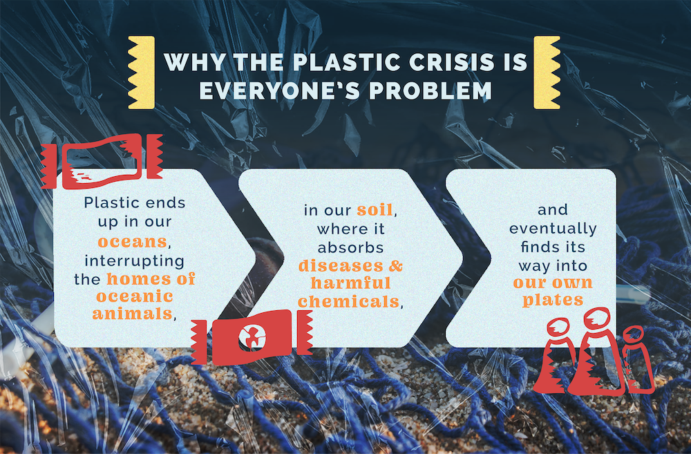 Why is the plastic crisis everyone's problem?