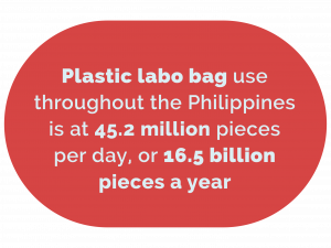 Plastic labo bag use throughout the Philippines is at 45.2 million pieces per day, or 16.5 billion pieces a yearv
