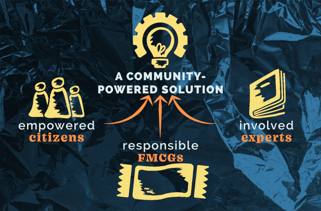 A community-powered solution - empowered citizens, responsible FMCGs, and involved experts!