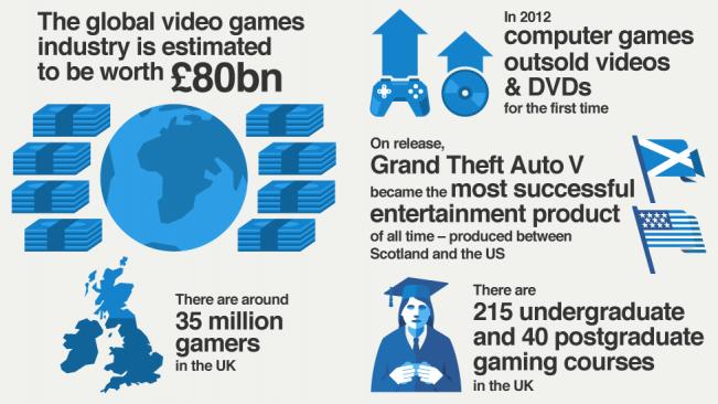 Gambling industry creates jobs casino challenge cheats