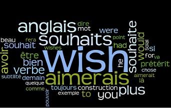 exprimer les souhaits en anglais