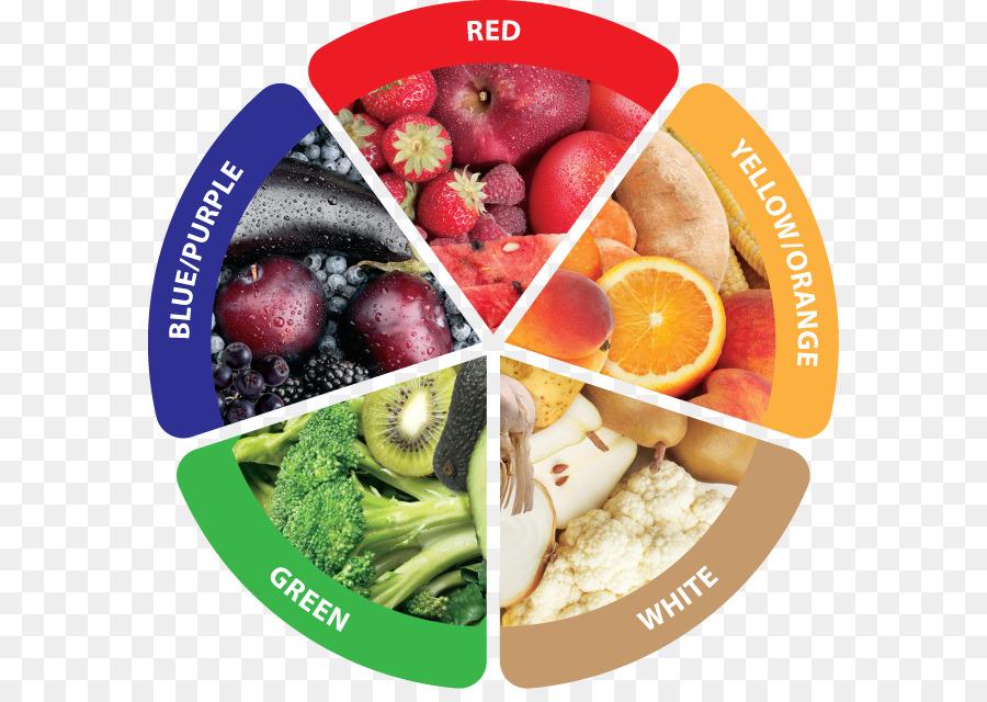 ألوان أكلك سر صحتك - المشاهدات : 360