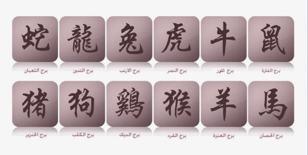 أكتشف برجك الصيني حسب سنة ميلادك! - المشاهدات : 1.74K