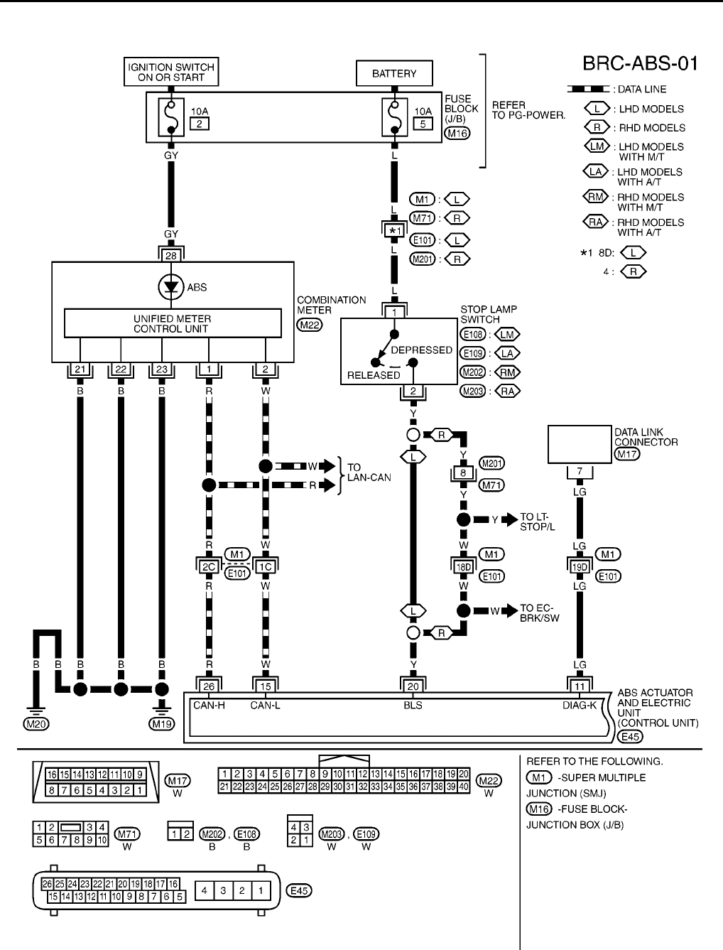 nissan abs wiring diagram  u2022 wiring diagram for free