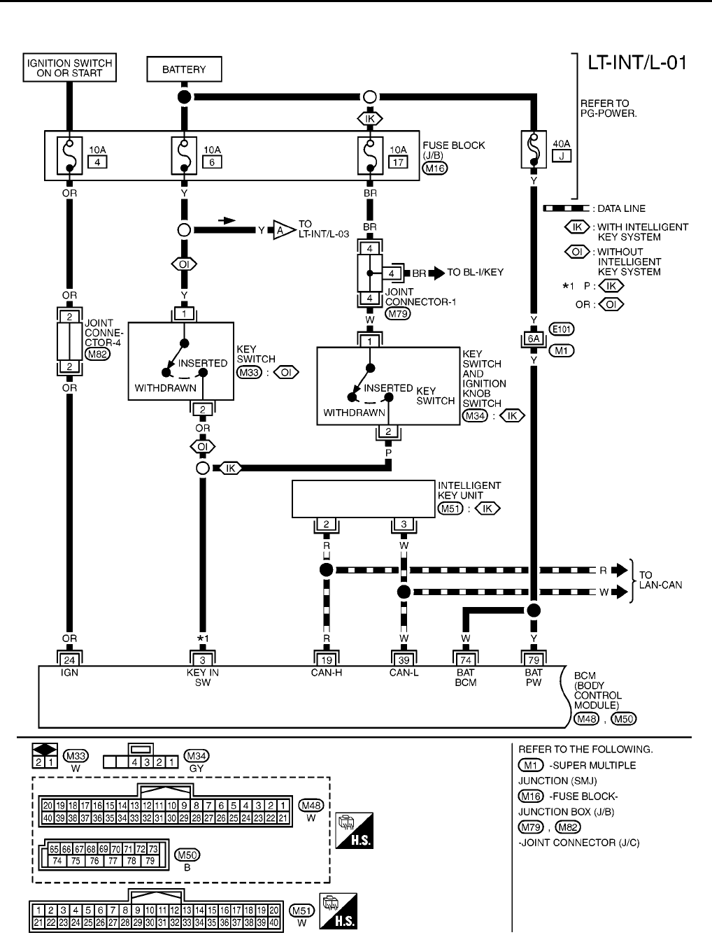 Nissan Caravan Wiring Diagram Pdf Schematic Diagrams Micra K11 Elgrand E50 X 88 Mazda Alternator