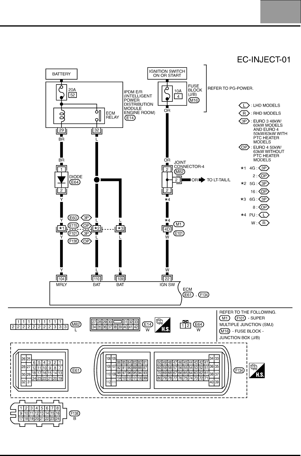 Nissan Micra Workshop Manual 2005 13 Pdf Fuse Box Layout