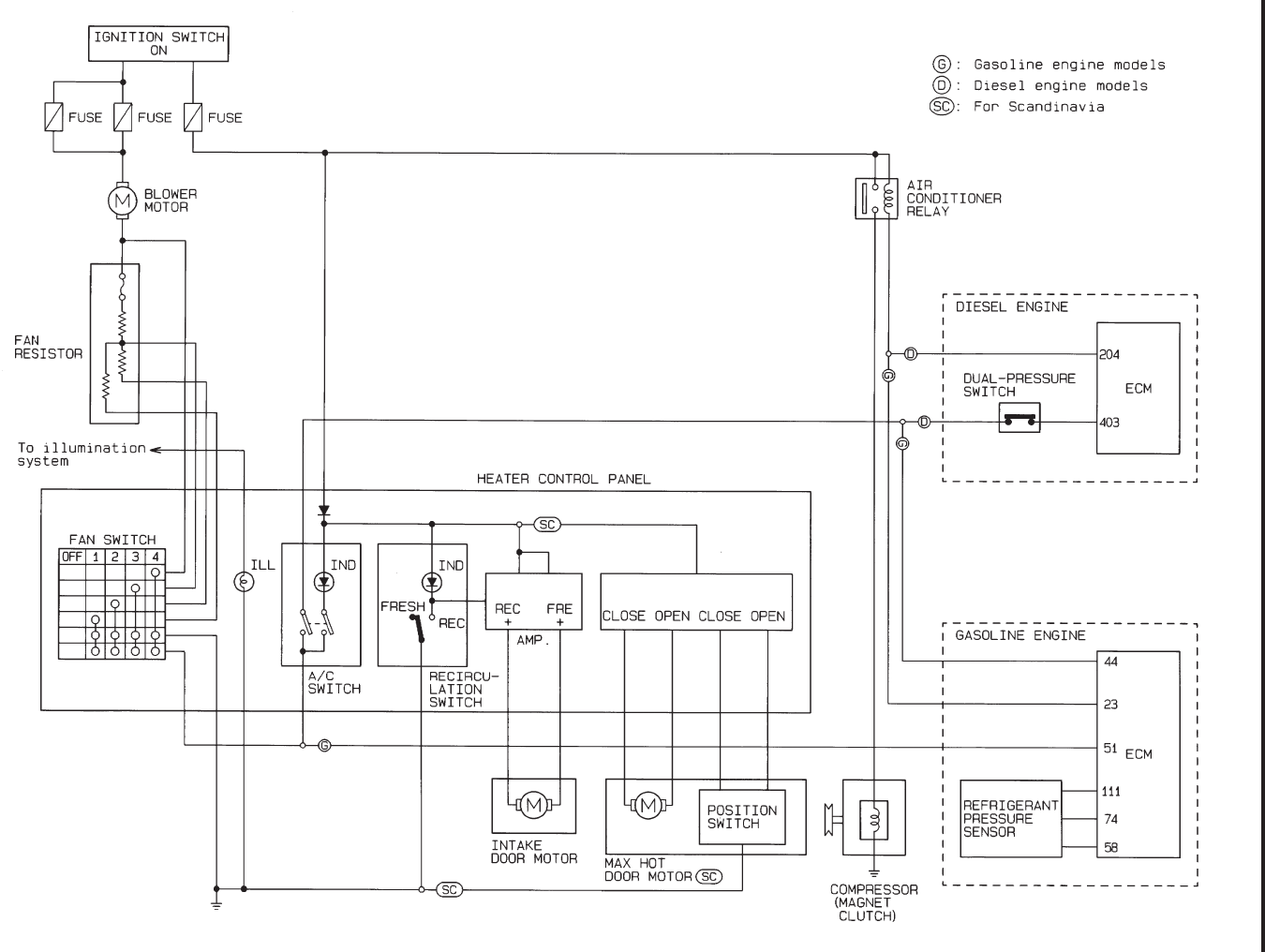 Nissan Almera N Radio Wiring Diagram on