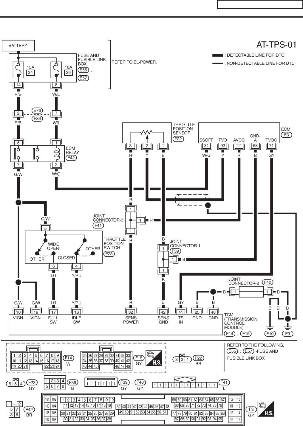 DIAGRAM] Wiring Diagram Nissan Almera FULL Version HD Quality Nissan Almera  - ORBITALDIAGRAMS.SAINTMIHIEL-TOURISME.FRSaintmihiel-tourisme.fr