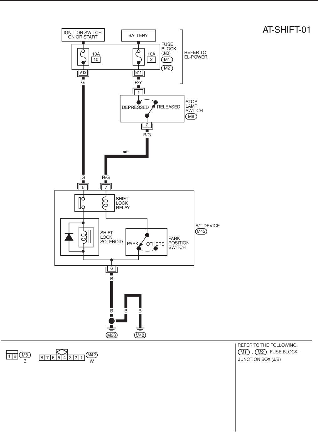 Nissan Almera Workshop Manual 2002 1 Pdf Fuse Box In