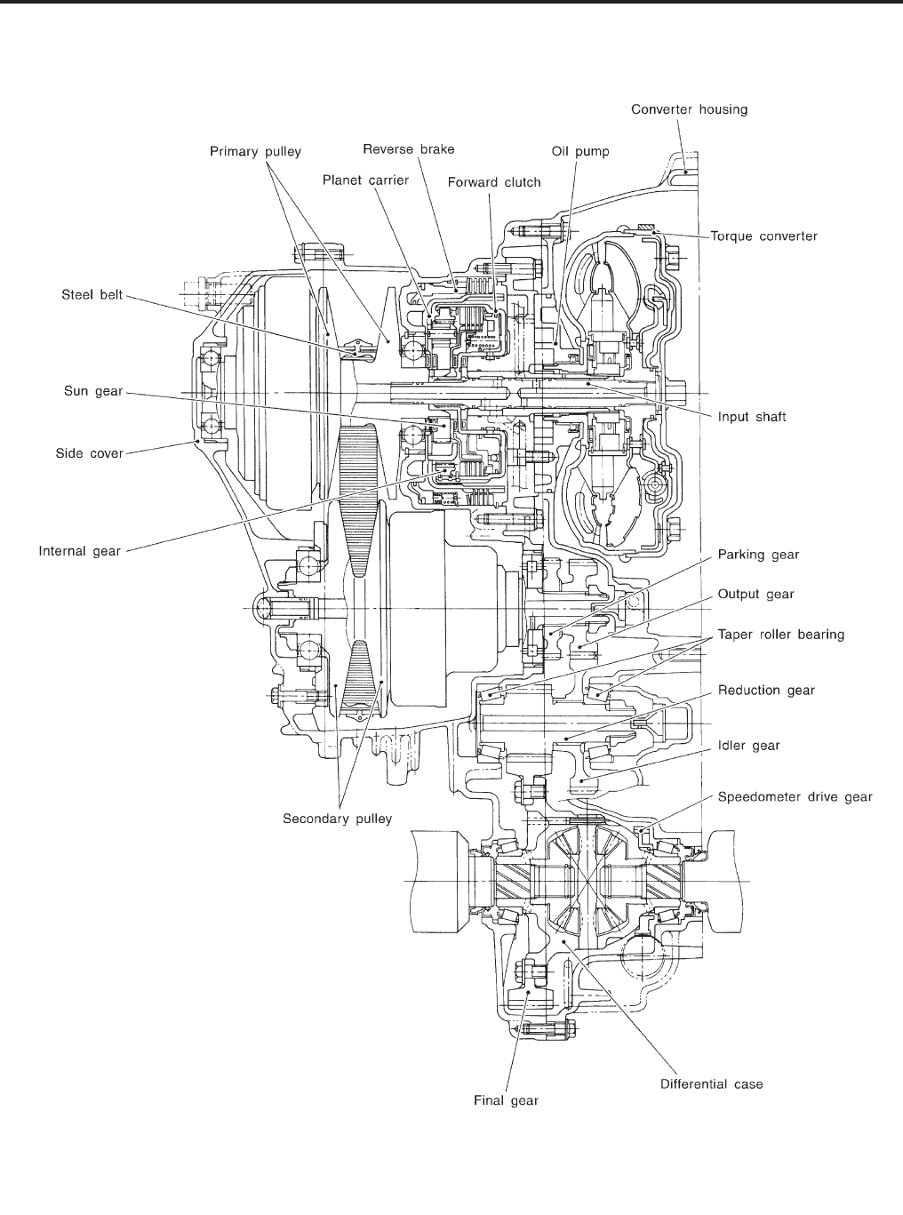 Toyota Tacoma 2015-2018 Service Manual: Neutral Position Switch Circuit