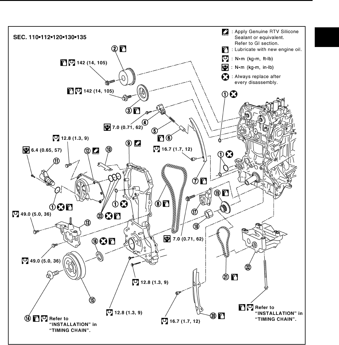 nissan xtrail t30 workshop manual 2006  15  pdf