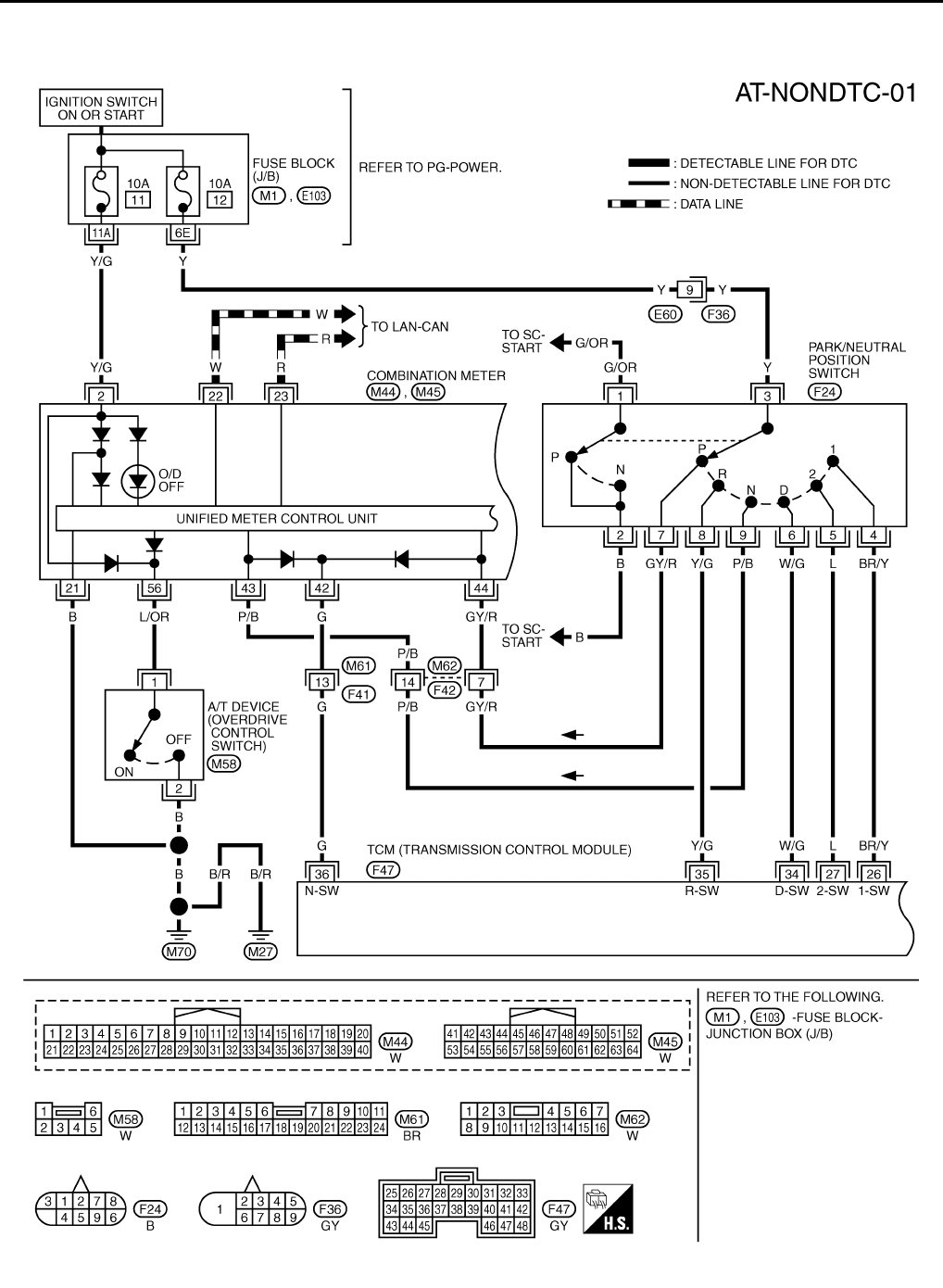 wiring diagram nissan x trail fuse box for 2004 nissan x trail nissan xtrail t30 workshop manual 2005 (3) pdf